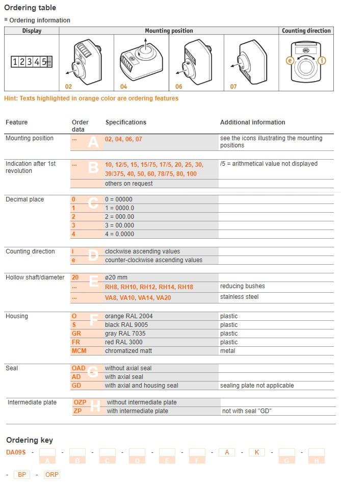 Bảng chọn mã bộ chỉ thị vị trí dạng cơ DA 09S